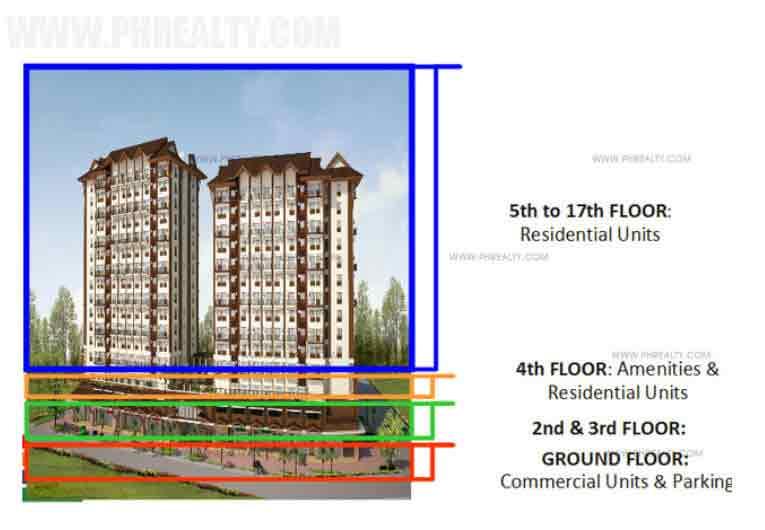 Alabang West - Breakdown of Building B